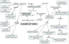 Printables Causes Of World War 1 Worksheet why did different countries get involved in world war 1 what are some causes of answer on right